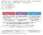 薬事法改正で薬の販売方法が変わる(日経ビジネス・オンライン 2006年9月27日)