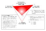 minusion_chart.png